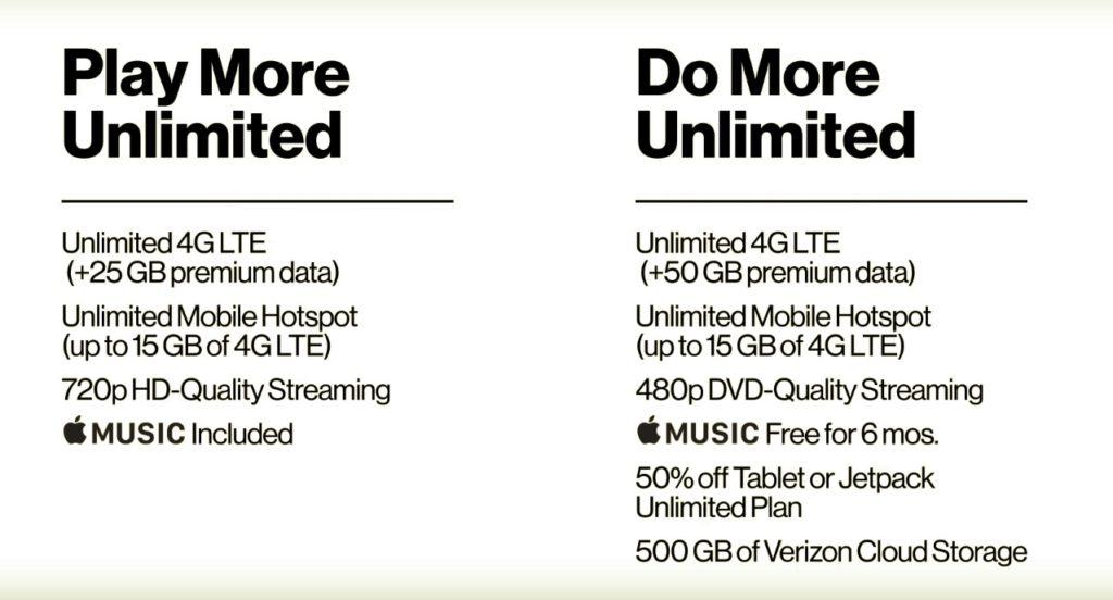 Hotspot Unlimited Data >> Everything You Need To Know About Verizon S Start Play More